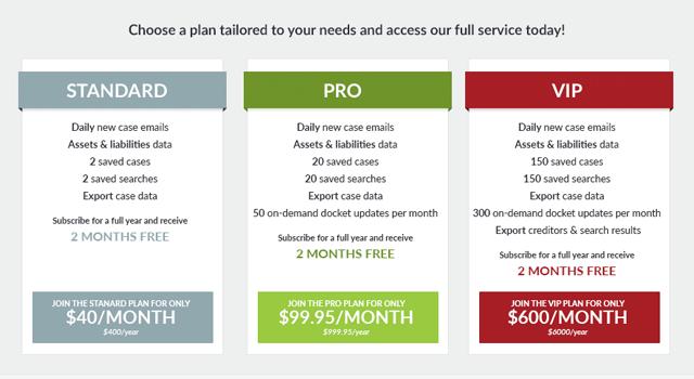 BusinessBankruptcies.com - Pricing