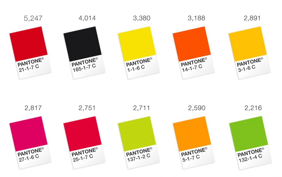 Top Ten Pantone Moods Colors