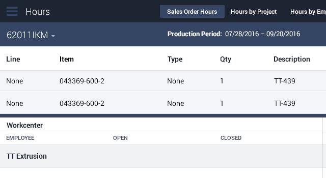 Sales Order Hours
