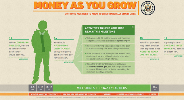 Money As You Grow - Section