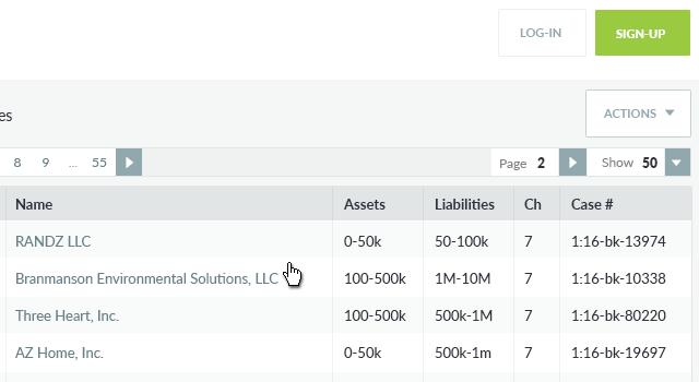BusinessBankruptcies.com - Search Results