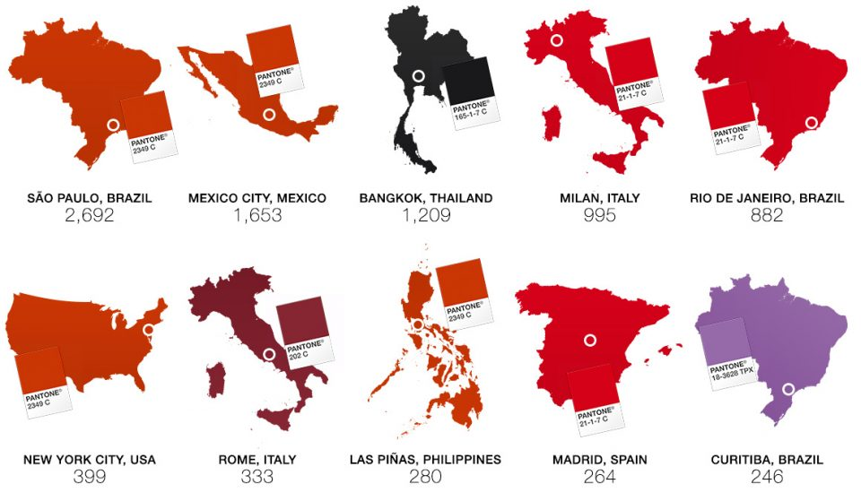 Top Ten Countries and Colors Posted